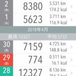 POPOPO万歩計アプリ